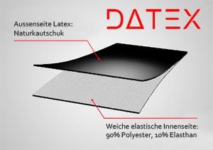 Datex Material